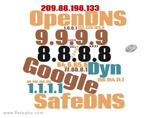 معرفی سرورهای DNS